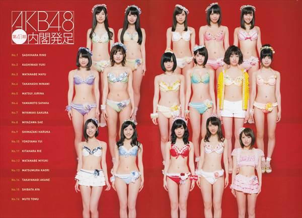 ぱるることAKB48島崎遥香のビキニ水着を拒否してる画像